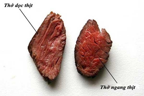 cách thái thịt bò đúng thớ ngon