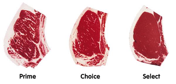 Các thuật ngữ chấm điểm chất lượng thịt bò