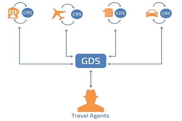 gds giúp khách hàng tìm kiếm khách sạn