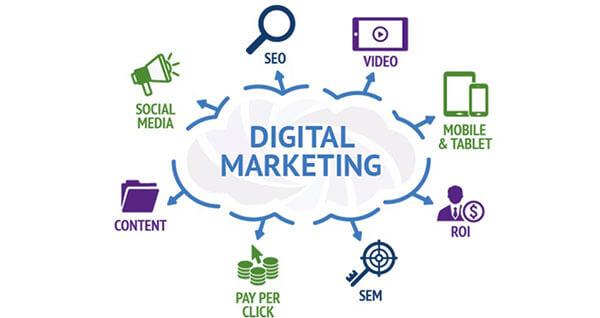 nghề digital marketing